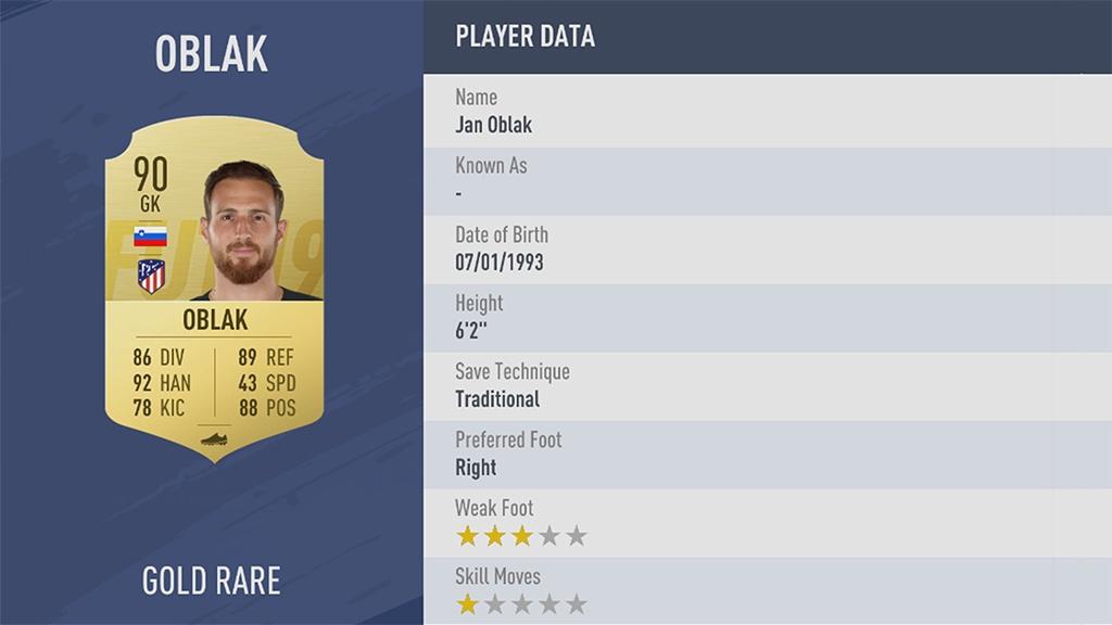 ЯН ОБЛАК в рейтинге FIFA 19 ТОП 100