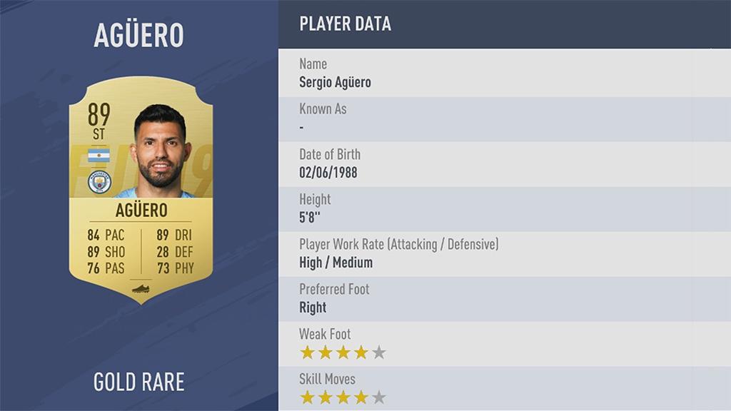 СЕРХИО АГУЭРО в рейтинге FIFA 19 ТОП 100