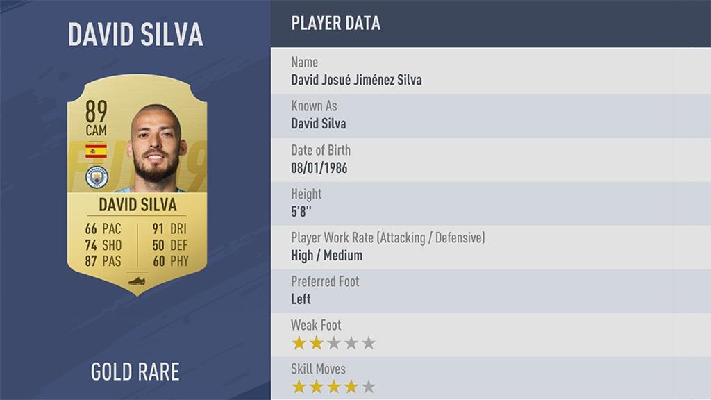 DAVID SILVA в рейтинге FIFA 19 ТОП 100