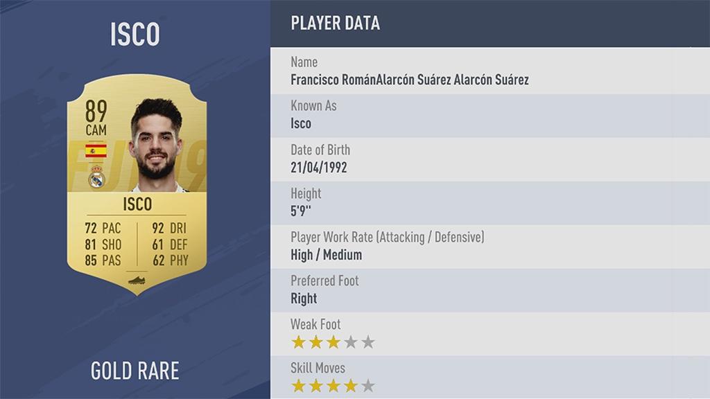 ISCO в рейтинге FIFA 19 ТОП 100