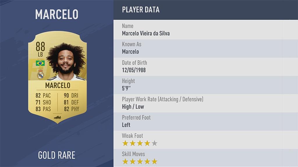 MARCELO в рейтинге FIFA 19 ТОП 100