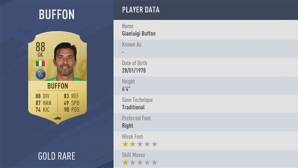 GIANLUIGI BUFFON в рейтинге FIFA 19 ТОП 100