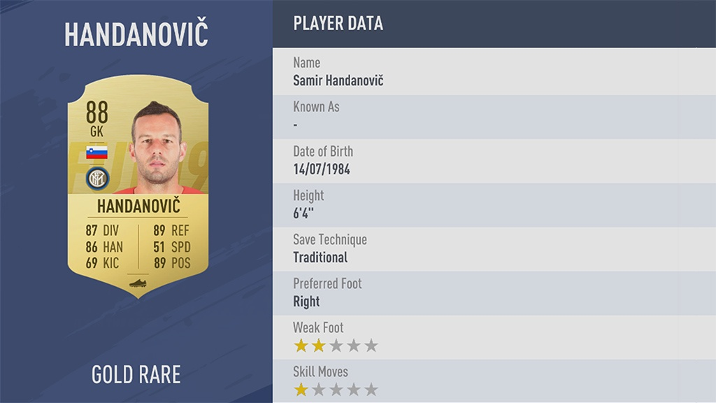 SAMIR HANDANOVIČ в рейтинге FIFA 19 ТОП 100