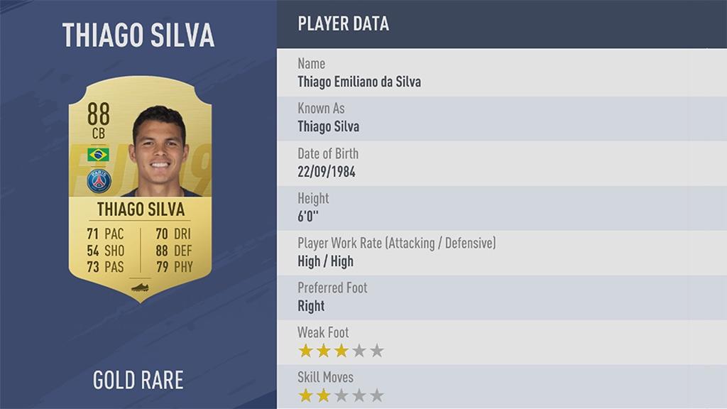 ТИАГО СИЛВА в рейтинге FIFA 19 ТОП 100
