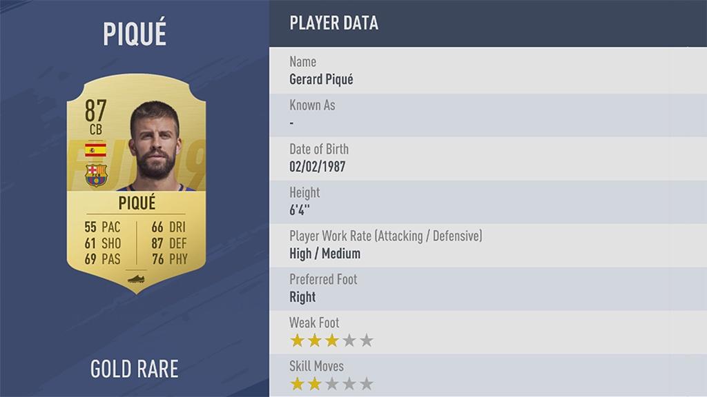 ПИКЕ в рейтинге FIFA 19 ТОП 100