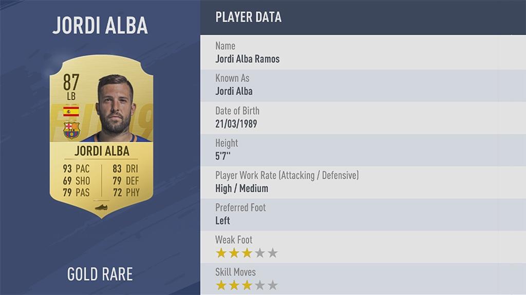 ЖОРДИ АЛЬБА в рейтинге FIFA 19 ТОП 100