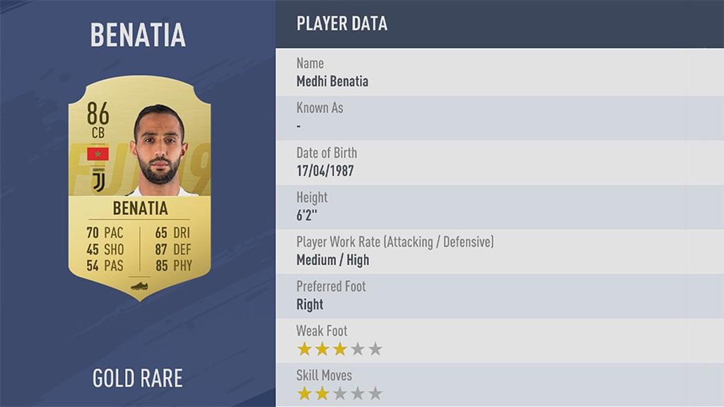 МЕХДИ БЕНАТИА в рейтинге FIFA 19 ТОП 100
