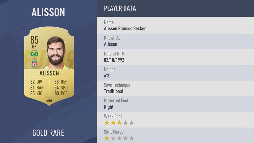АЛИСОН в рейтинге FIFA 19 ТОП 100