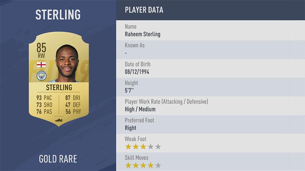 РАХИМ СТЕРЛИНГ в рейтинге FIFA 19 ТОП 100