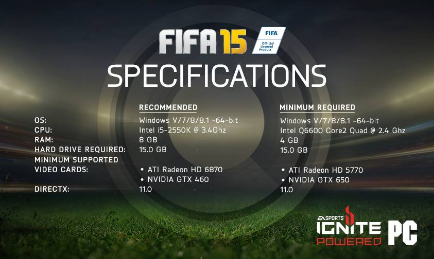 Игра для PC EA FIFA 15 - Эльдорадо