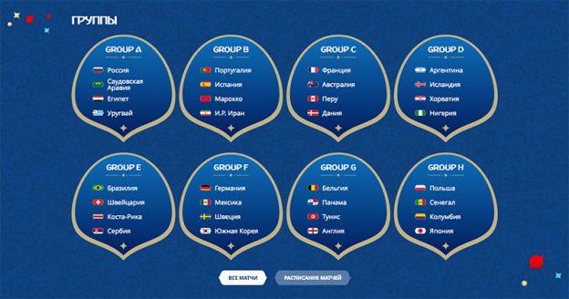 Расписание матчей чемпионата мира по футболу 2018 (календарь игр ЧМ 2018 в России)
