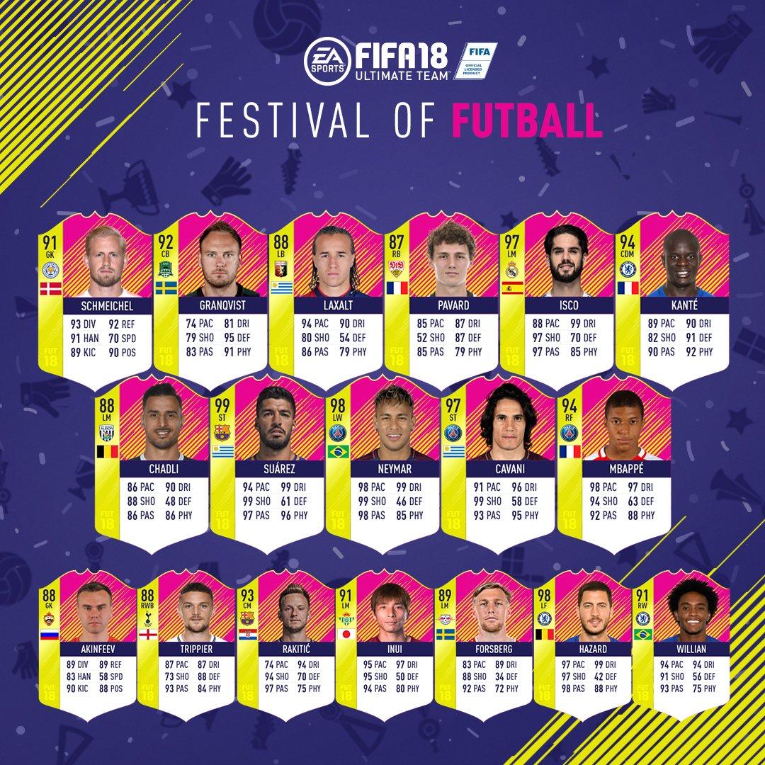 FUT 18: Новые карточки «Фестиваль футбола»